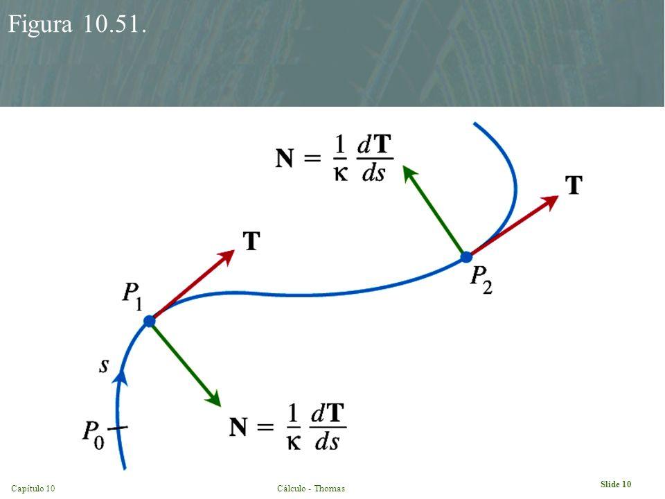 Capítulo 10Cálculo - Thomas Slide 10 Figura 10.51.