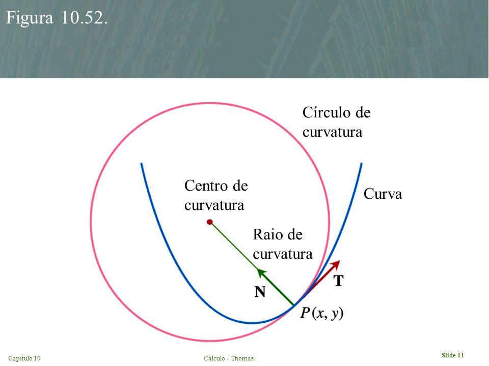 Capítulo 10Cálculo - Thomas Slide 11 Figura 10.52. Centro de curvatura Círculo de curvatura Curva Raio de curvatura