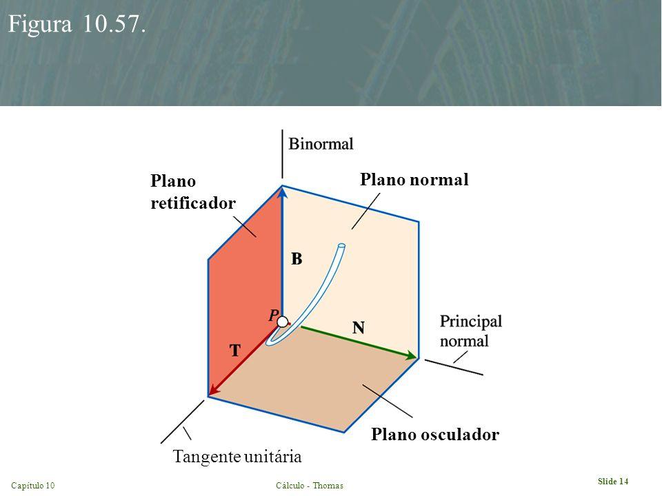 Capítulo 10Cálculo - Thomas Slide 14 Figura 10.57. Plano osculador Plano normal Plano retificador Tangente unitária