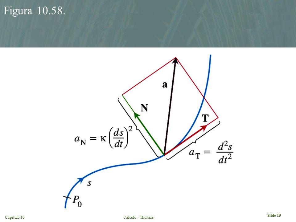 Capítulo 10Cálculo - Thomas Slide 15 Figura 10.58.