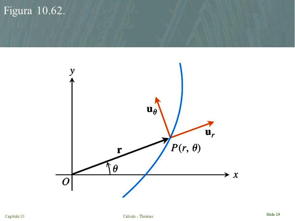 Capítulo 10Cálculo - Thomas Slide 19 Figura 10.62.