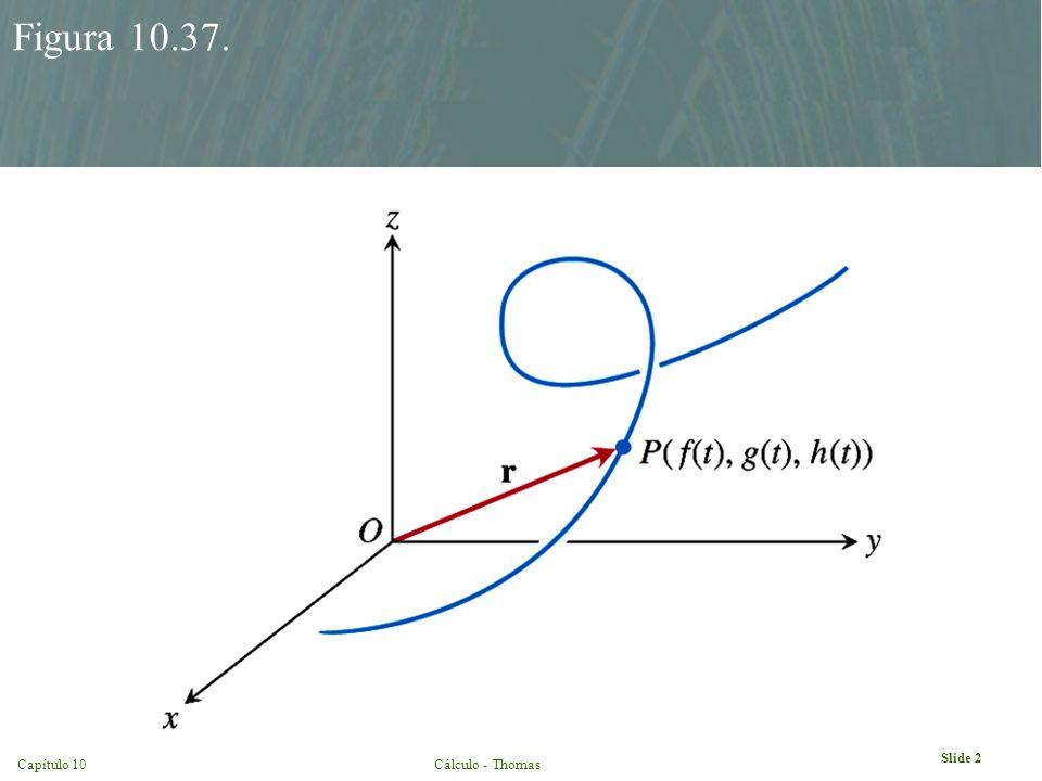 Capítulo 10Cálculo - Thomas Slide 2 Figura 10.37.