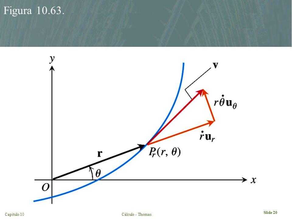 Capítulo 10Cálculo - Thomas Slide 20 Figura 10.63.