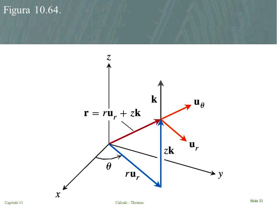 Capítulo 10Cálculo - Thomas Slide 21 Figura 10.64.