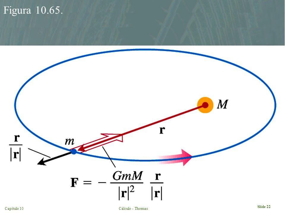 Capítulo 10Cálculo - Thomas Slide 22 Figura 10.65.