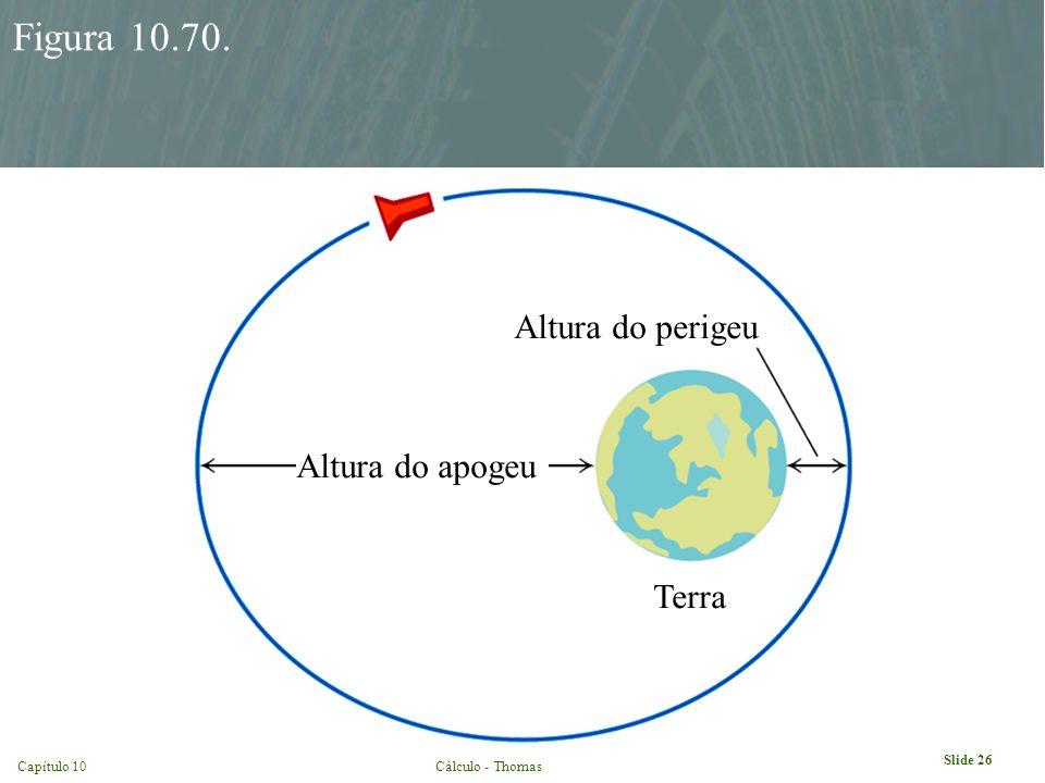 Capítulo 10Cálculo - Thomas Slide 26 Figura 10.70. Altura do perigeu Altura do apogeu Terra