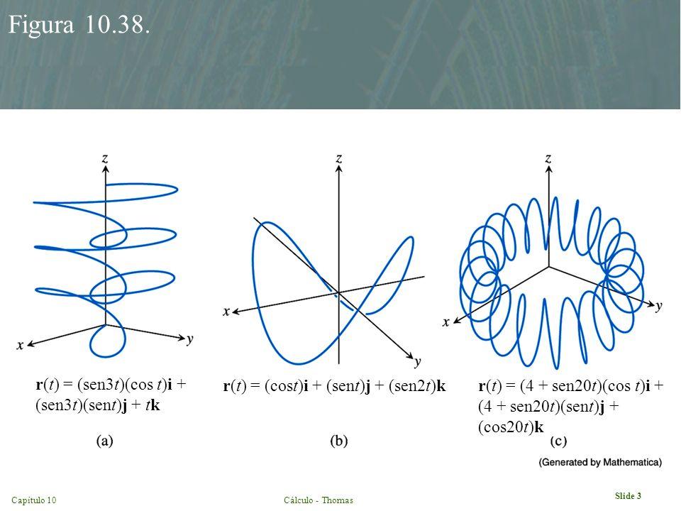 Capítulo 10Cálculo - Thomas Slide 3 Figura 10.38. r(t) = (sen3t)(cos t)i + (sen3t)(sent)j + tk r(t) = (cost)i + (sent)j + (sen2t)kr(t) = (4 + sen20t)(