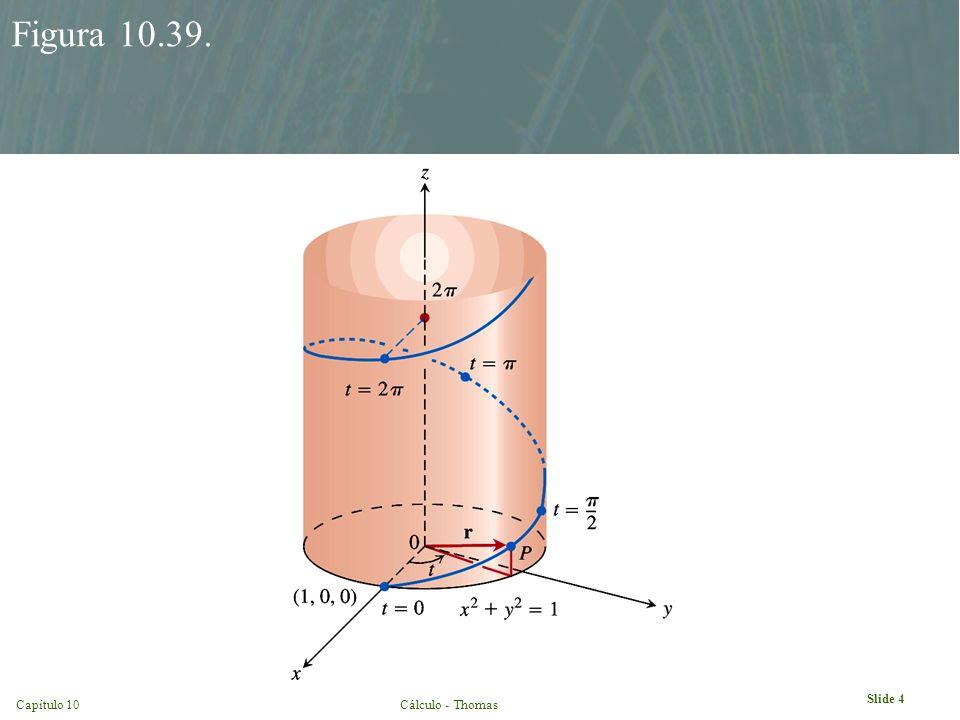Capítulo 10Cálculo - Thomas Slide 4 Figura 10.39.