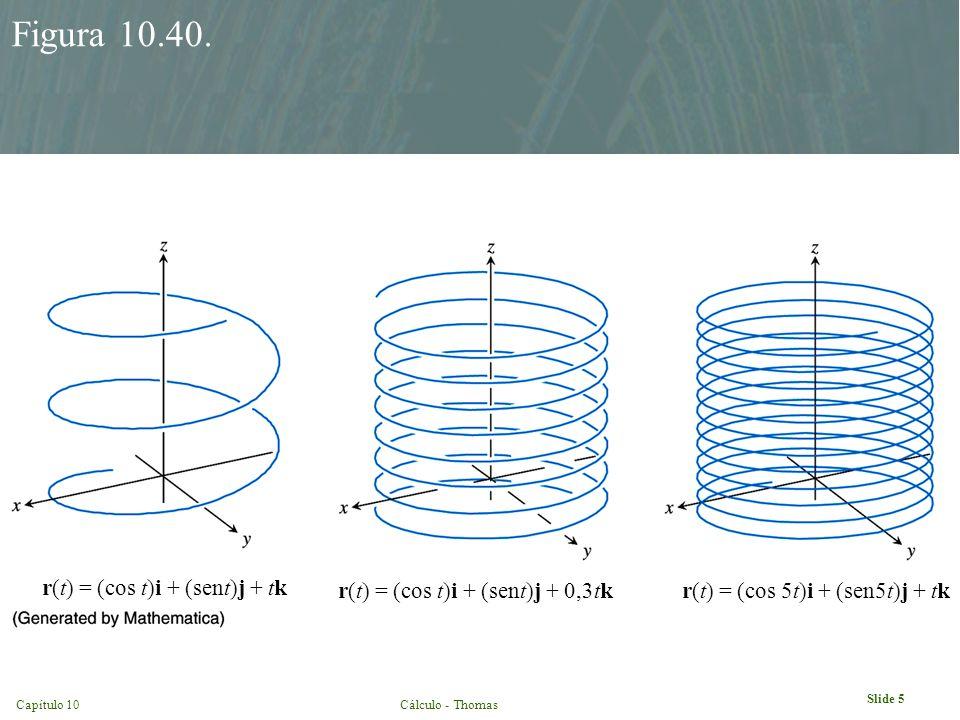 Capítulo 10Cálculo - Thomas Slide 5 Figura 10.40. r(t) = (cos t)i + (sent)j + tk r(t) = (cos t)i + (sent)j + 0,3tkr(t) = (cos 5t)i + (sen5t)j + tk