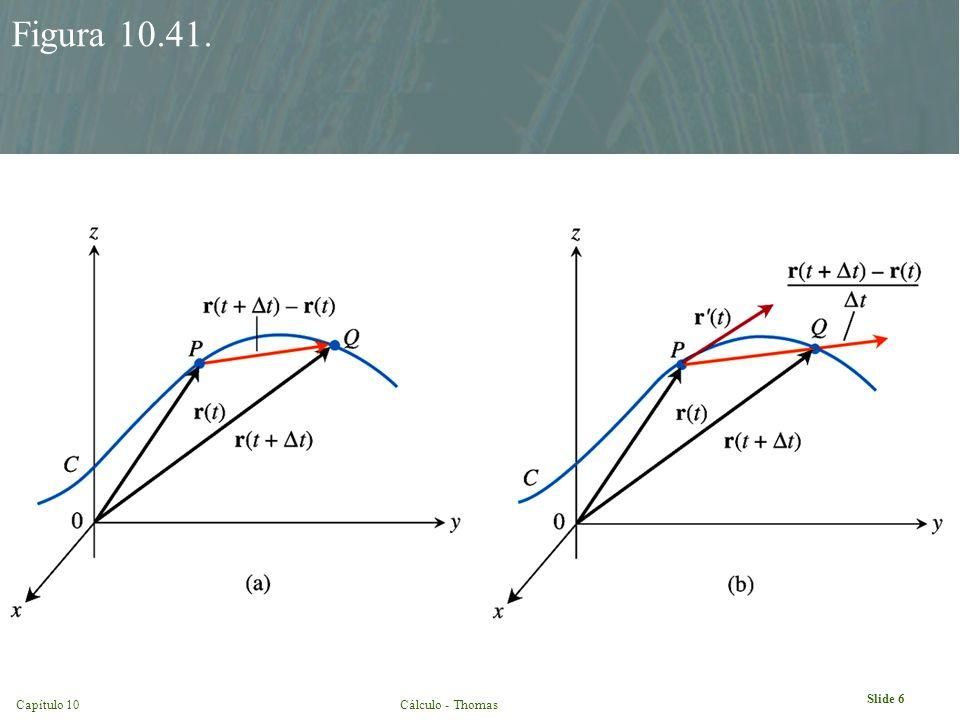 Capítulo 10Cálculo - Thomas Slide 6 Figura 10.41.