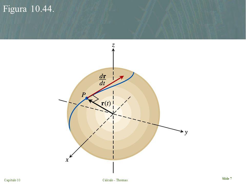 Capítulo 10Cálculo - Thomas Slide 7 Figura 10.44.