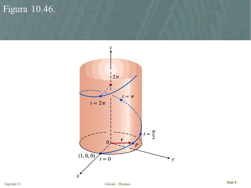 Capítulo 10Cálculo - Thomas Slide 8 Figura 10.46.
