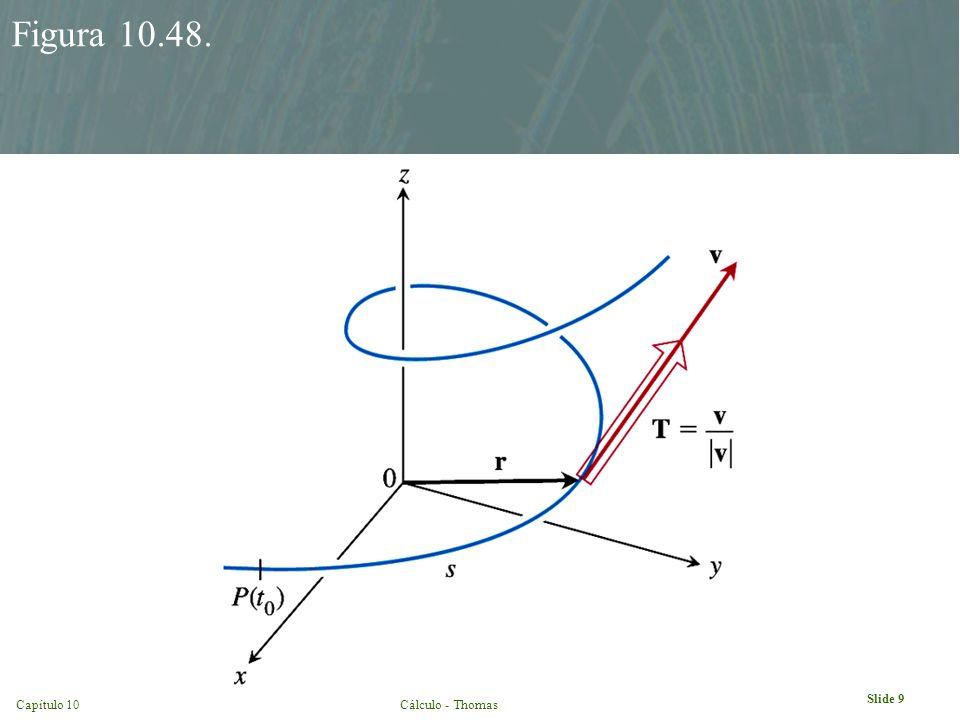 Capítulo 10Cálculo - Thomas Slide 9 Figura 10.48.