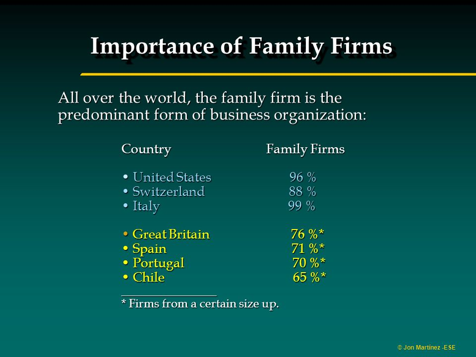 © Jon Martínez -ESE Importance of Family Firms Country Family Firms United States 96 % United States 96 % Switzerland 88 % Switzerland 88 % Italy 99 % Italy 99 % Great Britain 76 %* Great Britain 76 %* Spain 71 %* Spain 71 %* Portugal 70 %* Portugal 70 %* Chile 65 %* Chile 65 %*________________ * Firms from a certain size up.