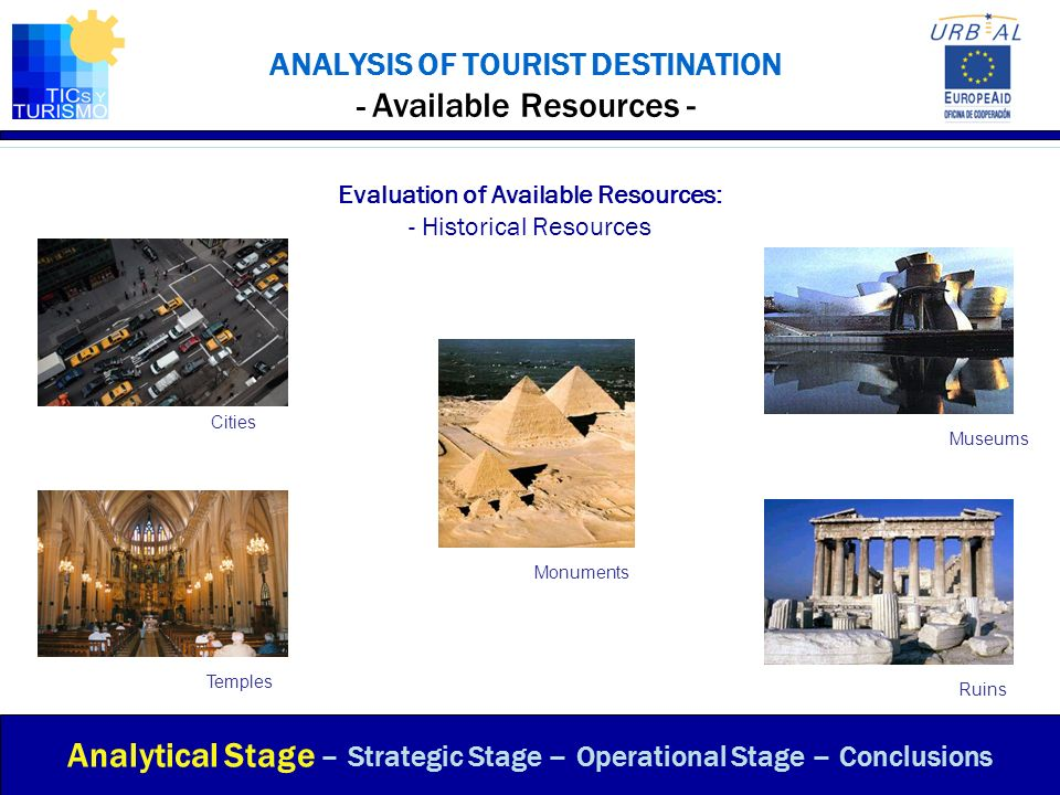 ANALYSIS OF TOURIST DESTINATION - Available Resources - Evaluation of Available Resources: - Historical Resources Analytical Stage – Strategic Stage –