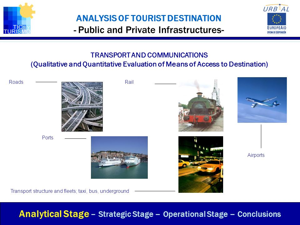 ANALYSIS OF TOURIST DESTINATION - Public and Private Infrastructures- TRANSPORT AND COMMUNICATIONS (Qualitative and Quantitative Evaluation of Means o
