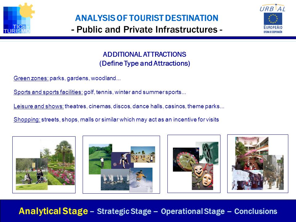 ANALYSIS OF TOURIST DESTINATION - Public and Private Infrastructures - ADDITIONAL ATTRACTIONS (Define Type and Attractions) Analytical Stage – Strateg