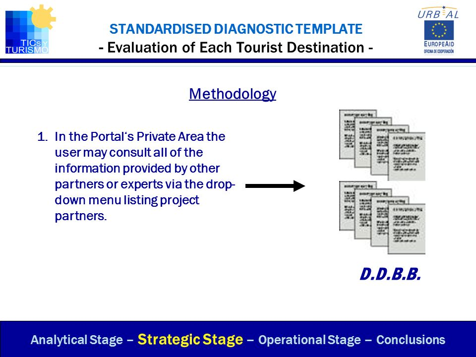 STANDARDISED DIAGNOSTIC TEMPLATE - Evaluation of Each Tourist Destination - Analytical Stage – Strategic Stage – Operational Stage – Conclusions Metho