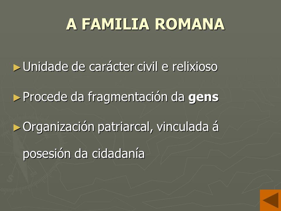 A FAMILIA ROMANA Unidade de carácter civil e relixioso Unidade de carácter civil e relixioso Procede da fragmentación da gens Procede da fragmentación da gens Organización patriarcal, vinculada á posesión da cidadanía Organización patriarcal, vinculada á posesión da cidadanía