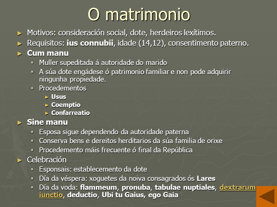 O matrimonio Motivos: consideración social, dote, herdeiros lexítimos.