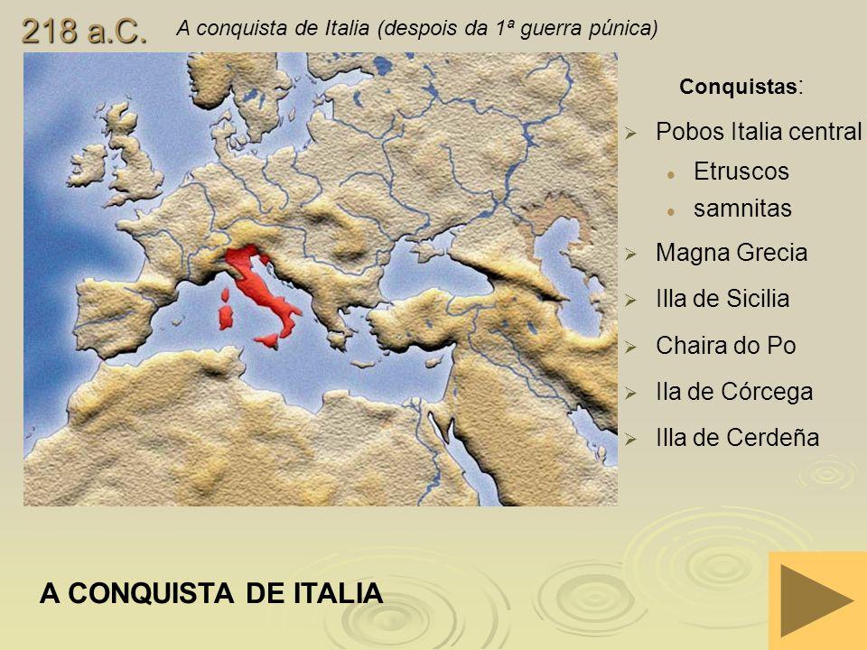 218 a.C. A conquista de Italia (despois da 1ª guerra púnica) A CONQUISTA DE ITALIA Conquistas : Pobos Italia central Etruscos samnitas Magna Grecia Il