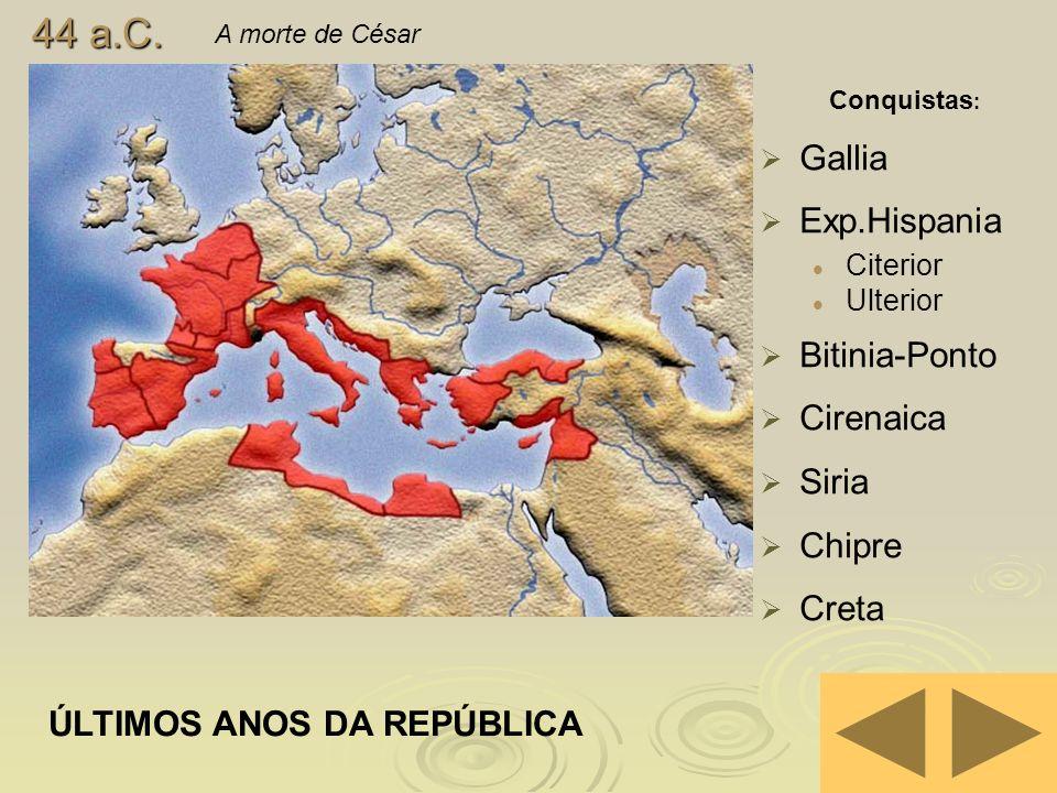 44 a.C. A morte de César ÚLTIMOS ANOS DA REPÚBLICA Conquistas : Gallia Exp.Hispania Citerior Ulterior Bitinia-Ponto Cirenaica Siria Chipre Creta