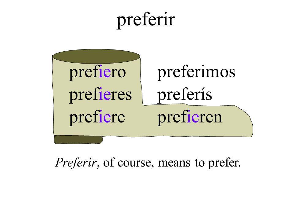 prefiero prefieres prefiere preferimos preferís prefieren preferir Preferir, of course, means to prefer.