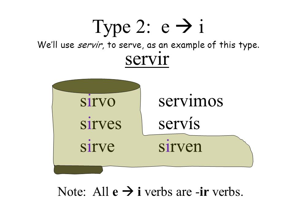 servir sirvo sirves sirve servimos servís sirven Type 2: e i Well use servir, to serve, as an example of this type. Note: All e i verbs are -ir verbs.