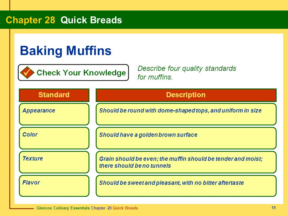 Glencoe Culinary Essentials Chapter 28 Quick Breads Chapter 28 Quick Breads 19 Describe four quality standards for muffins. AppearanceShould be round