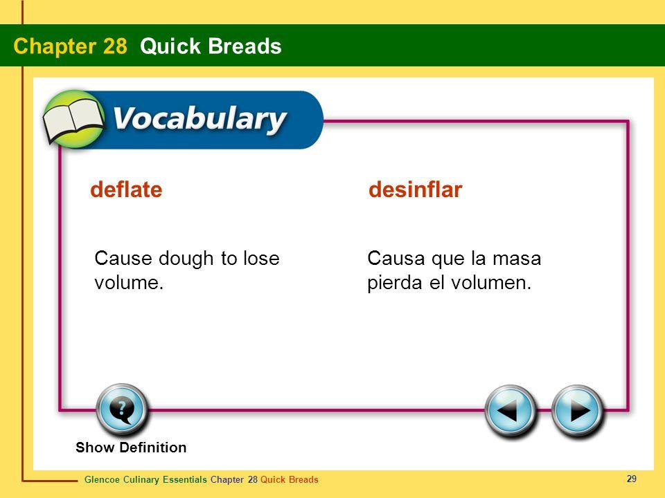 Glencoe Culinary Essentials Chapter 28 Quick Breads Chapter 28 Quick Breads 29 Show Definition Cause dough to lose volume. Causa que la masa pierda el