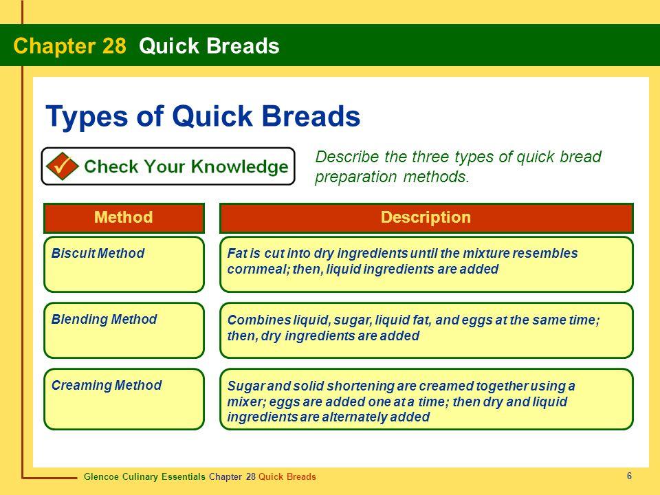 Glencoe Culinary Essentials Chapter 28 Quick Breads Chapter 28 Quick Breads 6 Describe the three types of quick bread preparation methods. Biscuit Met