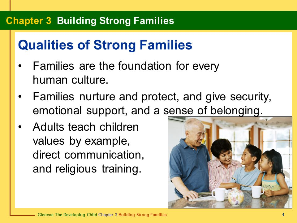 Glencoe The Developing Child Chapter 3 Building Strong Families Chapter 3 Building Strong Families 4 Qualities of Strong Families Families are the fou