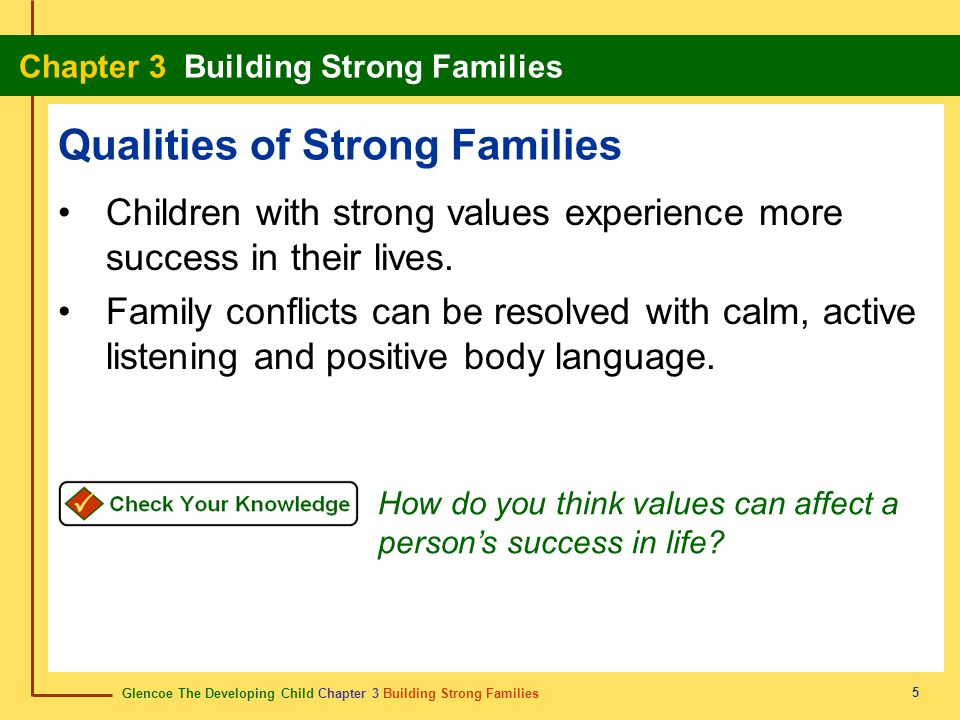 Glencoe The Developing Child Chapter 3 Building Strong Families Chapter 3 Building Strong Families 5 Qualities of Strong Families Children with strong