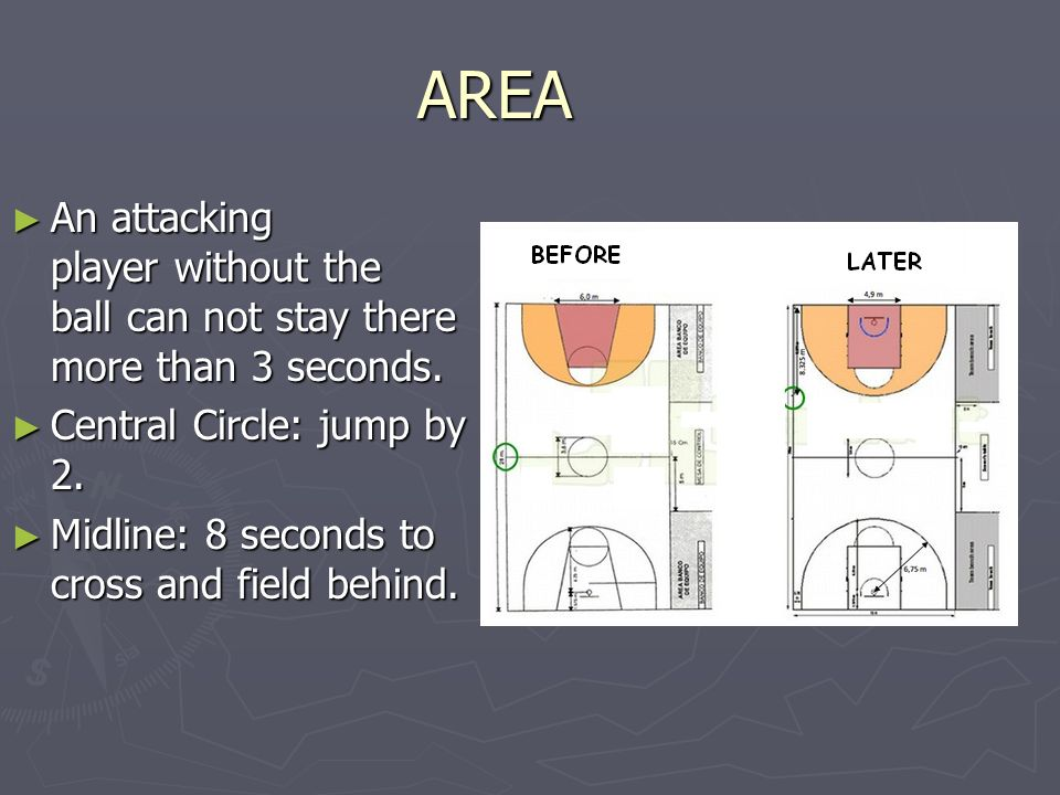 AREA An attacking player without the ball can not stay there more than 3 seconds. An attacking player without the ball can not stay there more than 3