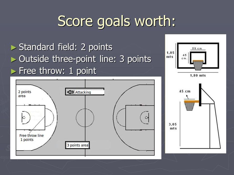 Score goals worth: Standard field: 2 points Standard field: 2 points Outside three-point line: 3 points Outside three-point line: 3 points Free throw:
