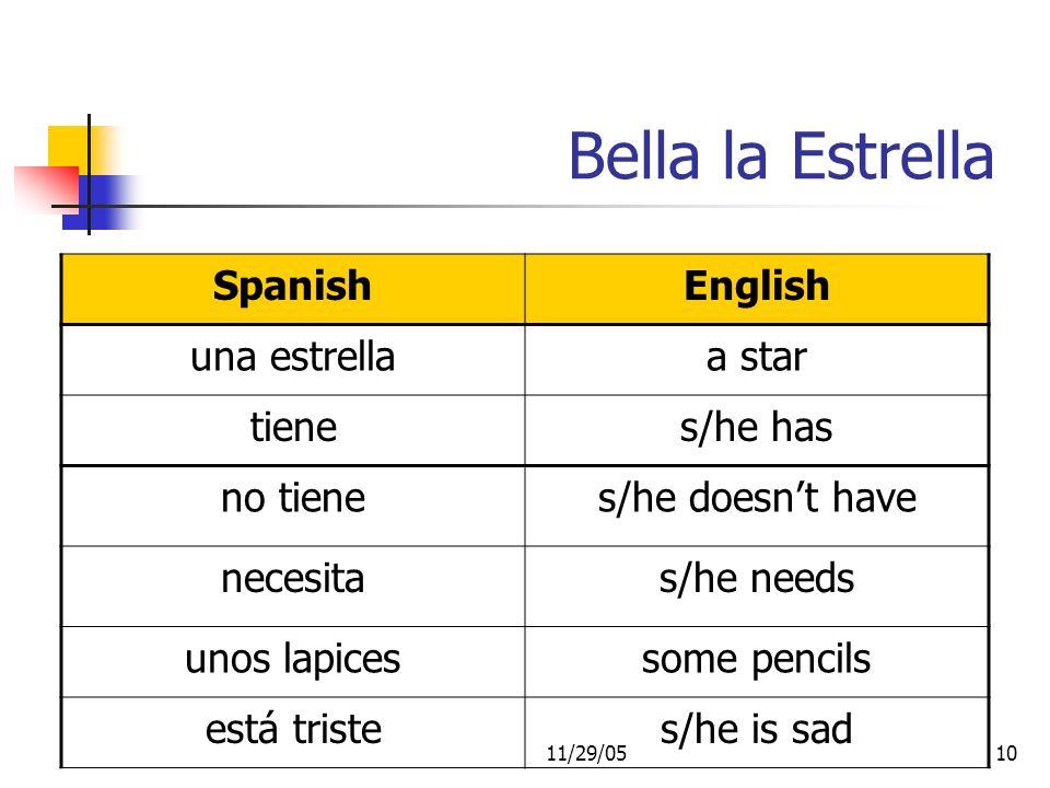 11/29/0510 Bella la Estrella SpanishEnglish una estrellaa star tienes/he has no tienes/he doesnt have necesitas/he needs unos lapicessome pencils está tristes/he is sad
