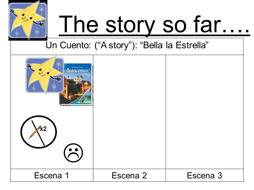 The story so far…. Un Cuento: (A story): Bella la Estrella x2 Escena 1Escena 2Escena 3