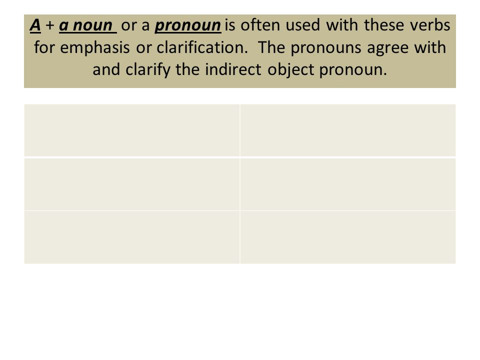 A + a noun or a pronoun is often used with these verbs for emphasis or clarification. The pronouns agree with and clarify the indirect object pronoun.
