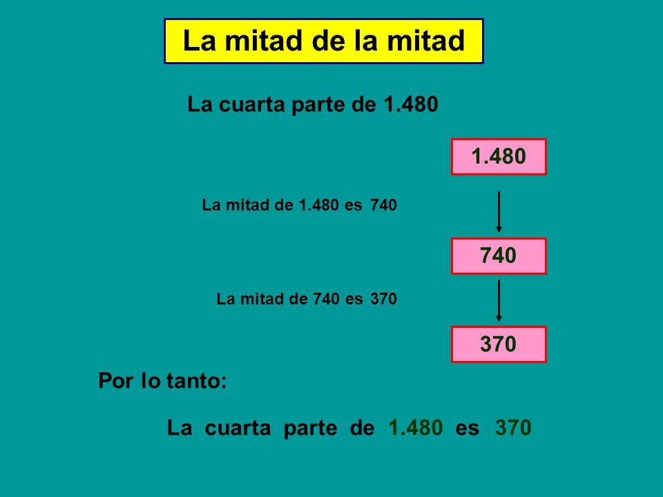 La mitad de la mitad La cuarta parte de 1.480 La mitad de 1.480 es 740 La mitad de 740 es 370 La cuarta parte de 1.480 es Por lo tanto: 370 1.480 740