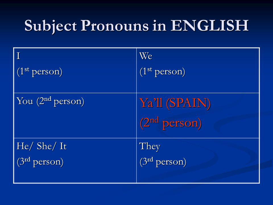 Subject Pronouns in ENGLISH I (1 st person) We You (2 nd person) Yall (SPAIN) (2 nd person) He/ She/ It (3 rd person) They
