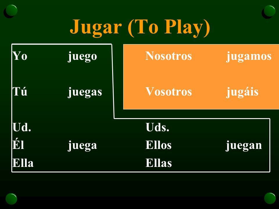 The Verb Jugar o For those forms, the -u- becomes -ue-. o This kind of verb is called a stem- changing verb. (more to come!) o Here are the present te