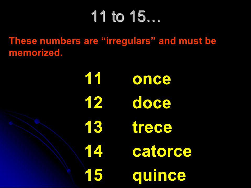 We already know the first 10… 12345 uno dos tres cuatro cinco678910 seis siete ocho nueve diez