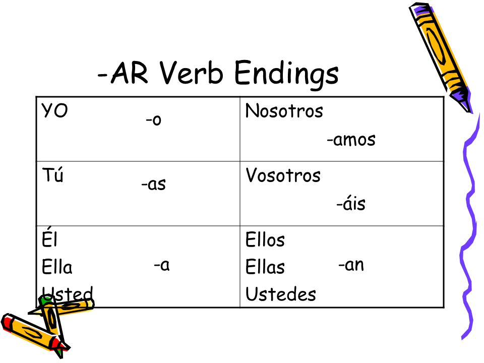 Lets try it.I want to conjugate the verb HABLAR to say that María and I talk.
