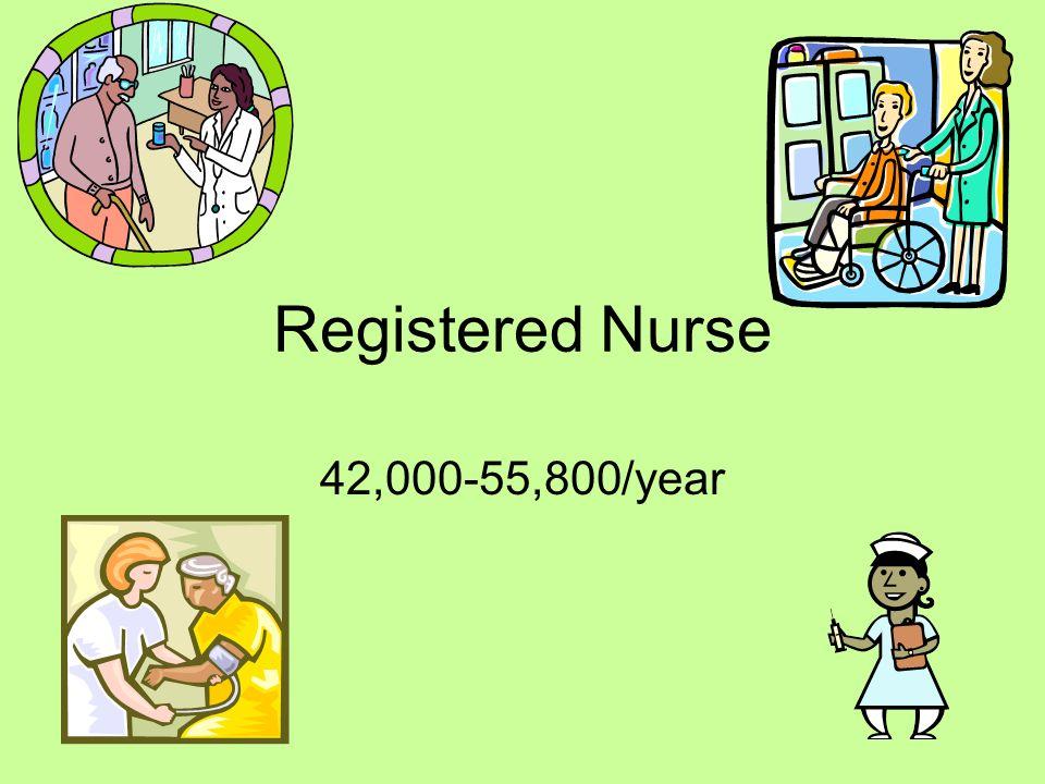 Registered Nurse 42,000-55,800/year