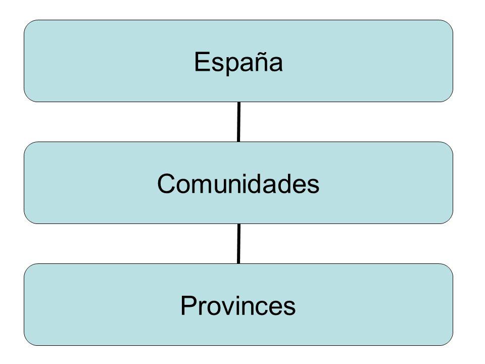 España Comunidades Provinces