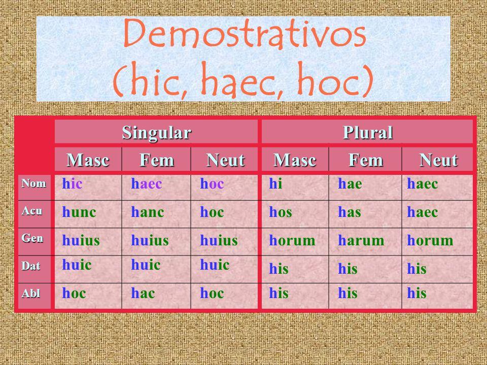 DEMOSTRATIVO S Desinencias pronominales Función deíctica Uso de la partícula -ce deíctica en formas de hic