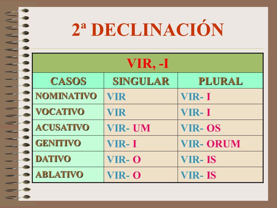 2ª DECLINACIÓN VIR, -I CASOSSINGULARPLURAL NOMINATIVO VIRVIR- I VOCATIVO VIRVIR- I ACUSATIVO VIR- UMVIR- OS GENITIVO VIR- IVIR- ORUM DATIVO VIR- OVIR- IS ABLATIVO VIR- OVIR- IS