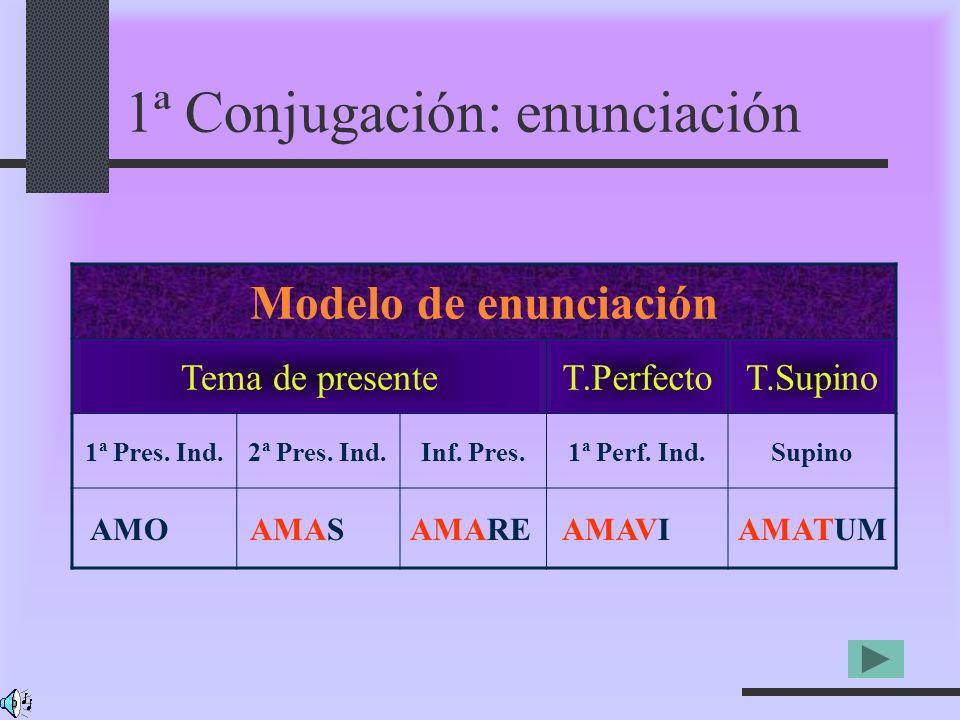 1ª Conjugación: enunciación Modelo de enunciación Tema de presenteT.PerfectoT.Supino 1ª Pres. Ind.2ª Pres. Ind.Inf. Pres.1ª Perf. Ind.Supino AMOAMASAM