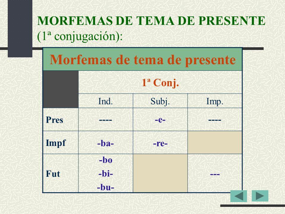 MORFEMAS DE TEMA DE PRESENTE (1ª conjugación): Morfemas de tema de presente 1ª Conj. Ind.Subj.Imp. Pres Impf Fut--- ---- -ba- -bo -bi- -bu- -e- -re- -