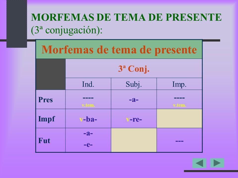MORFEMAS DE TEMA DE PRESENTE (3ª conjugación): Morfemas de tema de presente 3ª Conj. Ind.Subj.Imp. Pres Impf Fut--- ---- v.tem. v-ba- -a- -e- -a- v-re